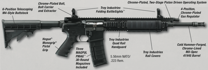 AR15 Guest Blog: Prepper Joe's Preferred AR15/M4 Style Rifle Starter List