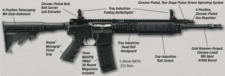 AR-15 101: How to Choose an AR-15